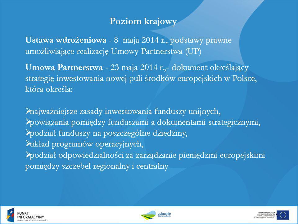 Poziom krajowy Ustawa wdrożeniowa - 8 maja 2014 r., podstawy prawne umożliwiające realizację Umowy Partnerstwa (UP)