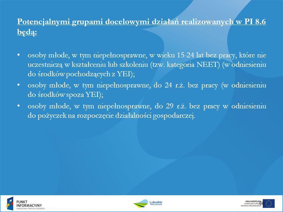 Potencjalnymi grupami docelowymi działań realizowanych w PI 8.6 będą: