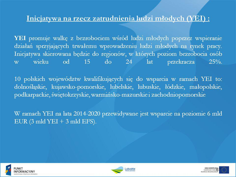 Inicjatywa na rzecz zatrudnienia ludzi młodych (YEI) :