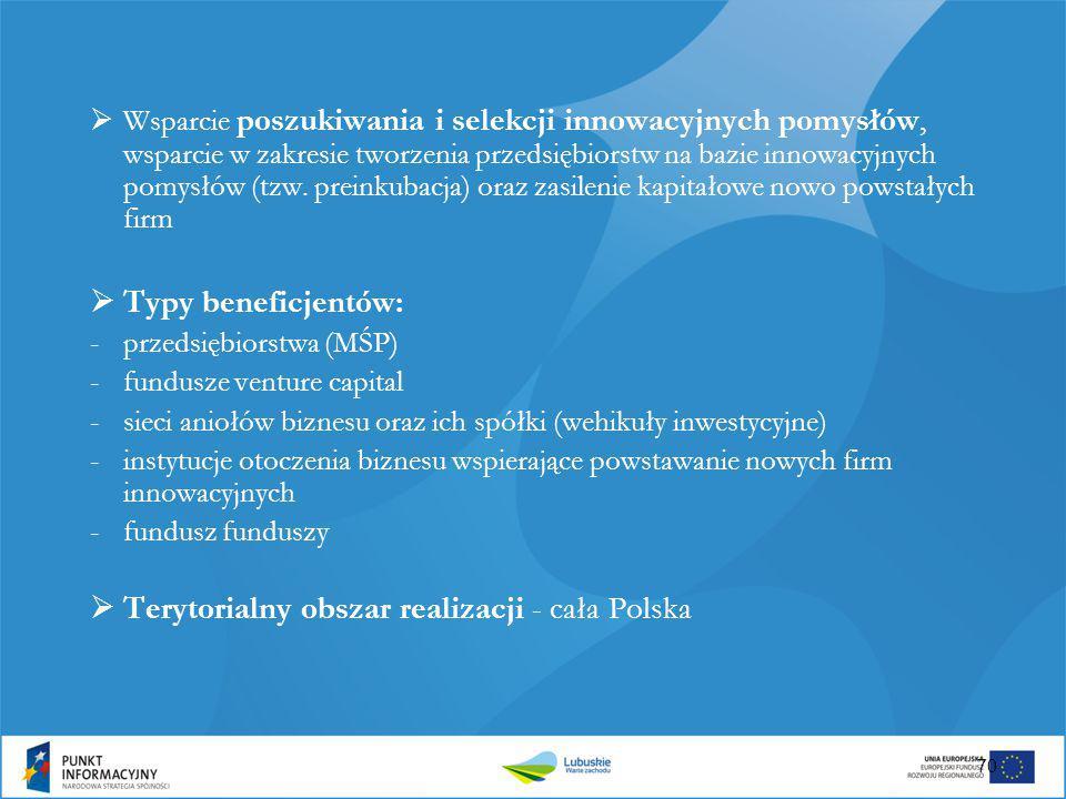 Terytorialny obszar realizacji - cała Polska