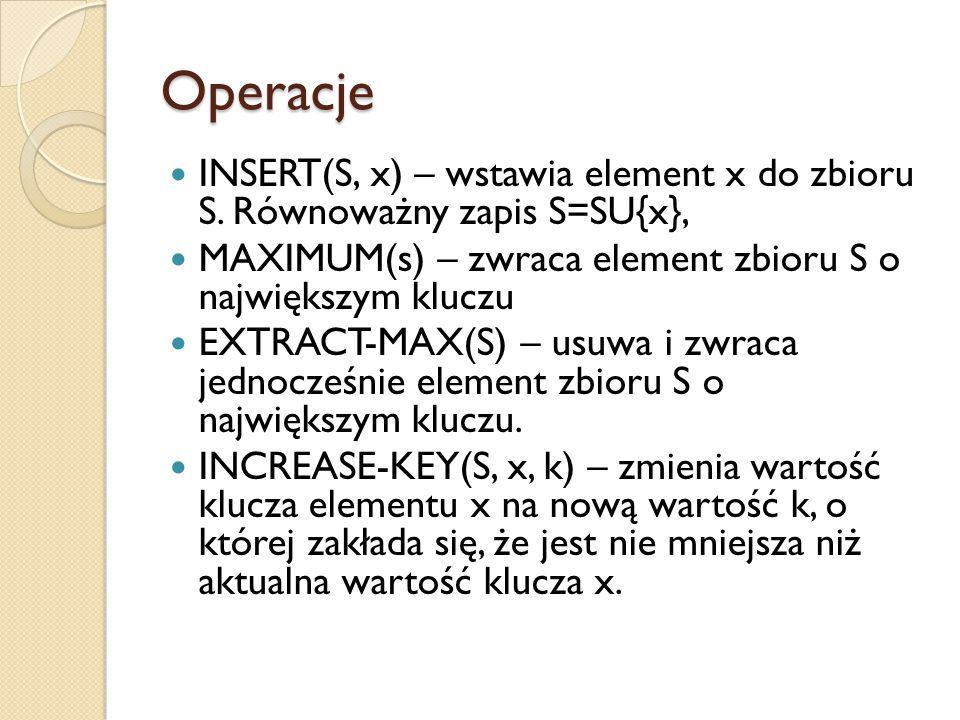 Operacje INSERT(S, x) – wstawia element x do zbioru S. Równoważny zapis S=SU{x}, MAXIMUM(s) – zwraca element zbioru S o największym kluczu.