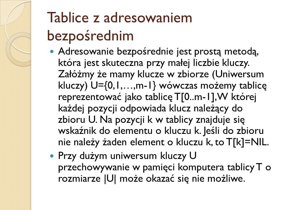 Tablice z adresowaniem bezpośrednim