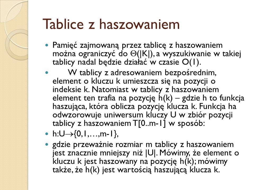 Tablice z haszowaniem
