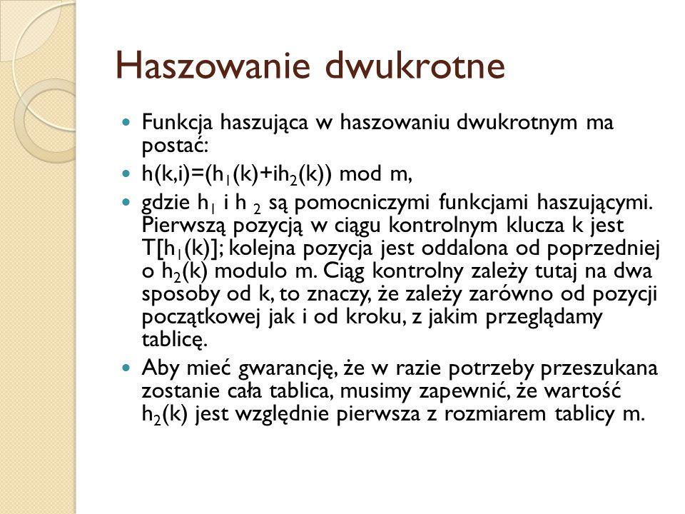 Haszowanie dwukrotne Funkcja haszująca w haszowaniu dwukrotnym ma postać: h(k,i)=(h1(k)+ih2(k)) mod m,