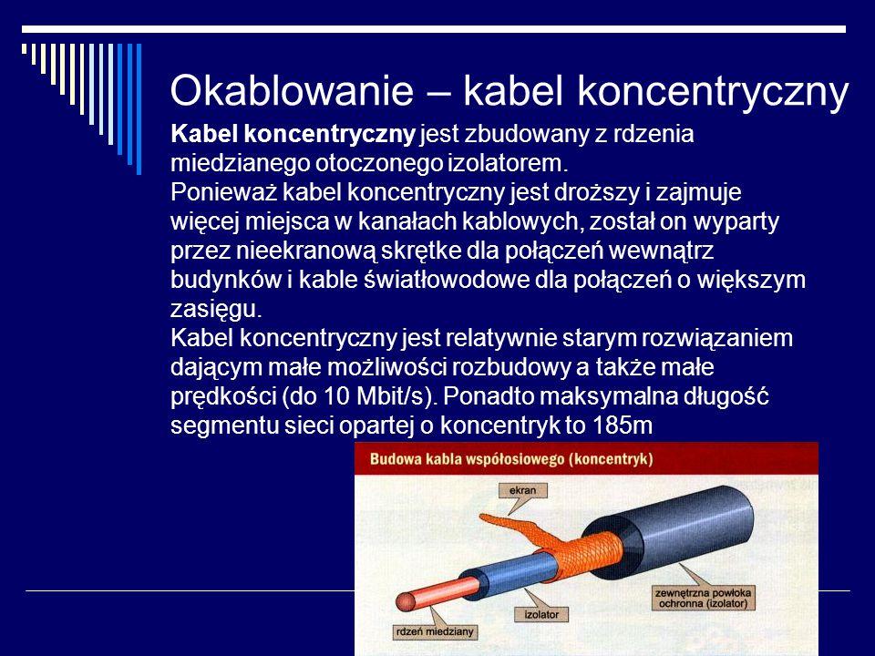 Okablowanie – kabel koncentryczny