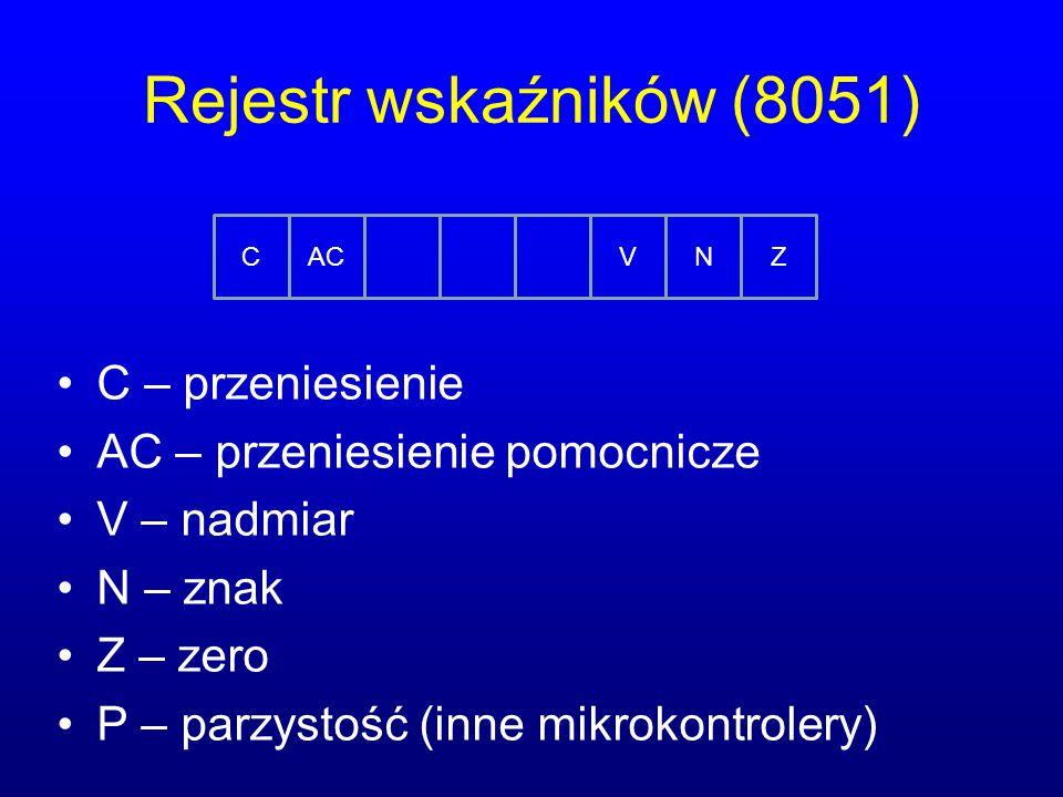 Rejestr wskaźników (8051) C – przeniesienie