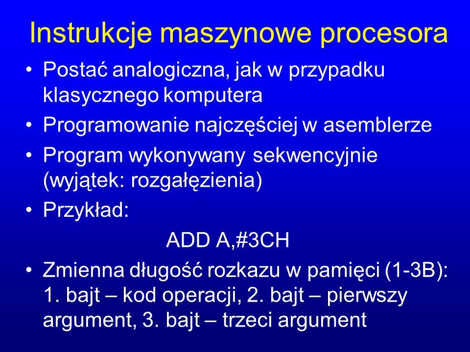 Instrukcje maszynowe procesora