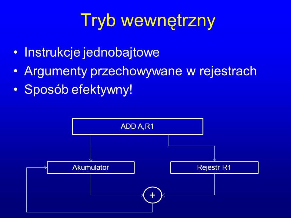 Tryb wewnętrzny Instrukcje jednobajtowe