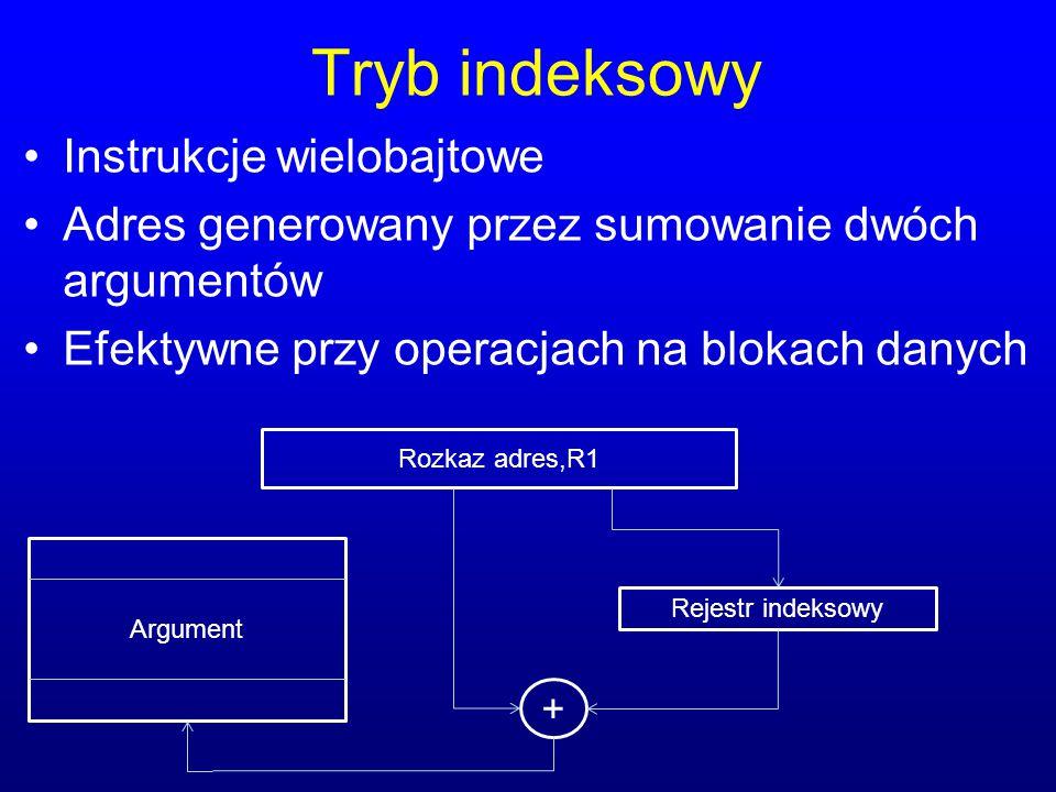 Tryb indeksowy Instrukcje wielobajtowe