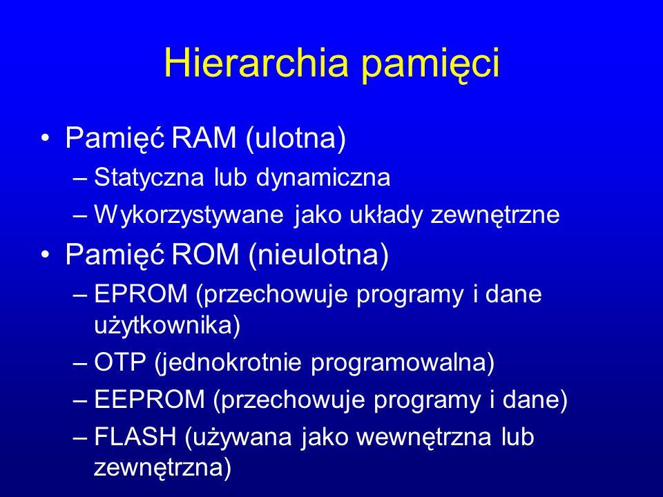Hierarchia pamięci Pamięć RAM (ulotna) Pamięć ROM (nieulotna)