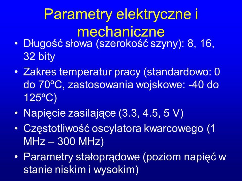 Parametry elektryczne i mechaniczne