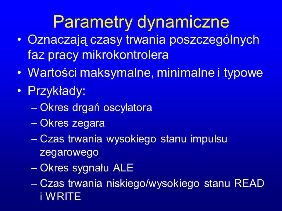 Parametry dynamiczne Oznaczają czasy trwania poszczególnych faz pracy mikrokontrolera. Wartości maksymalne, minimalne i typowe.
