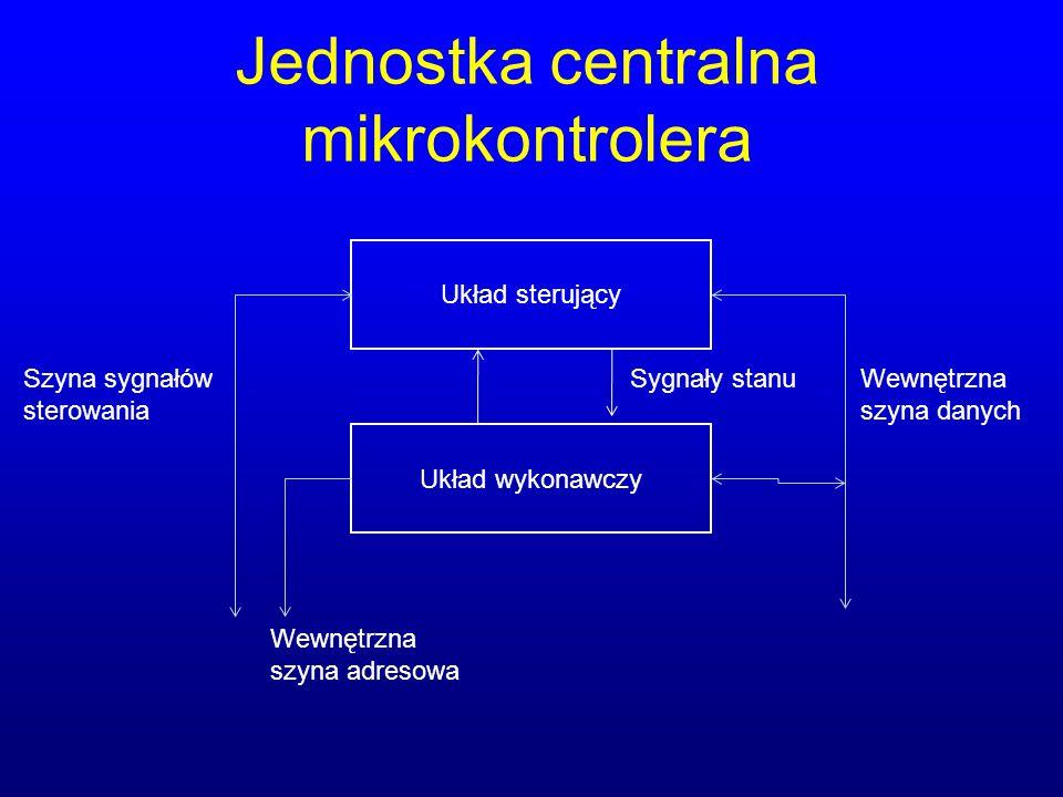 Jednostka centralna mikrokontrolera