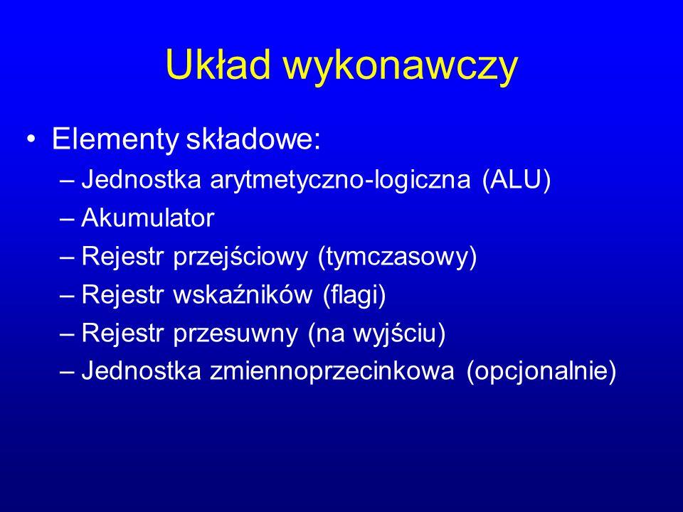 Układ wykonawczy Elementy składowe: