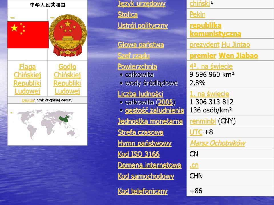 republika komunistyczna Głowa państwa prezydent Hu Jintao Szef rządu