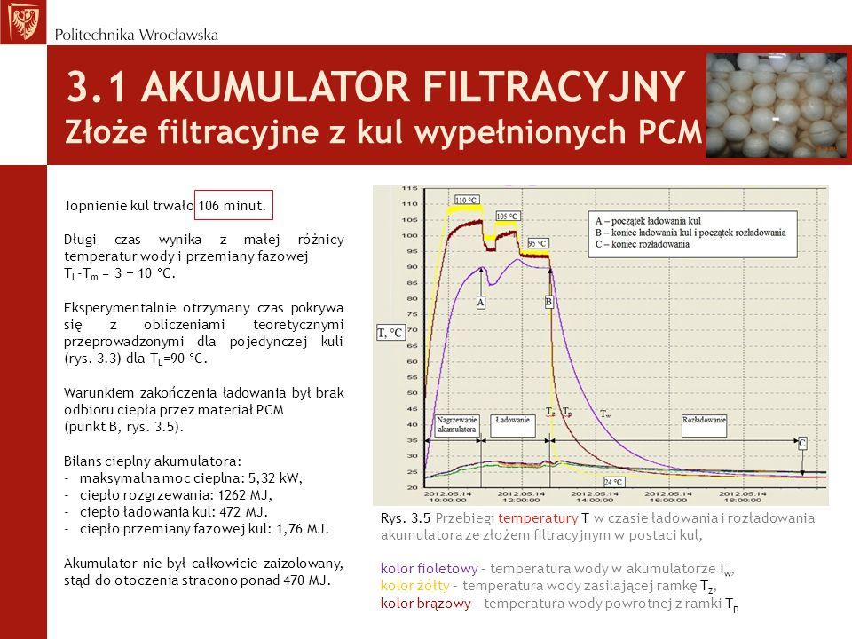 3.1 AKUMULATOR FILTRACYJNY Złoże filtracyjne z kul wypełnionych PCM