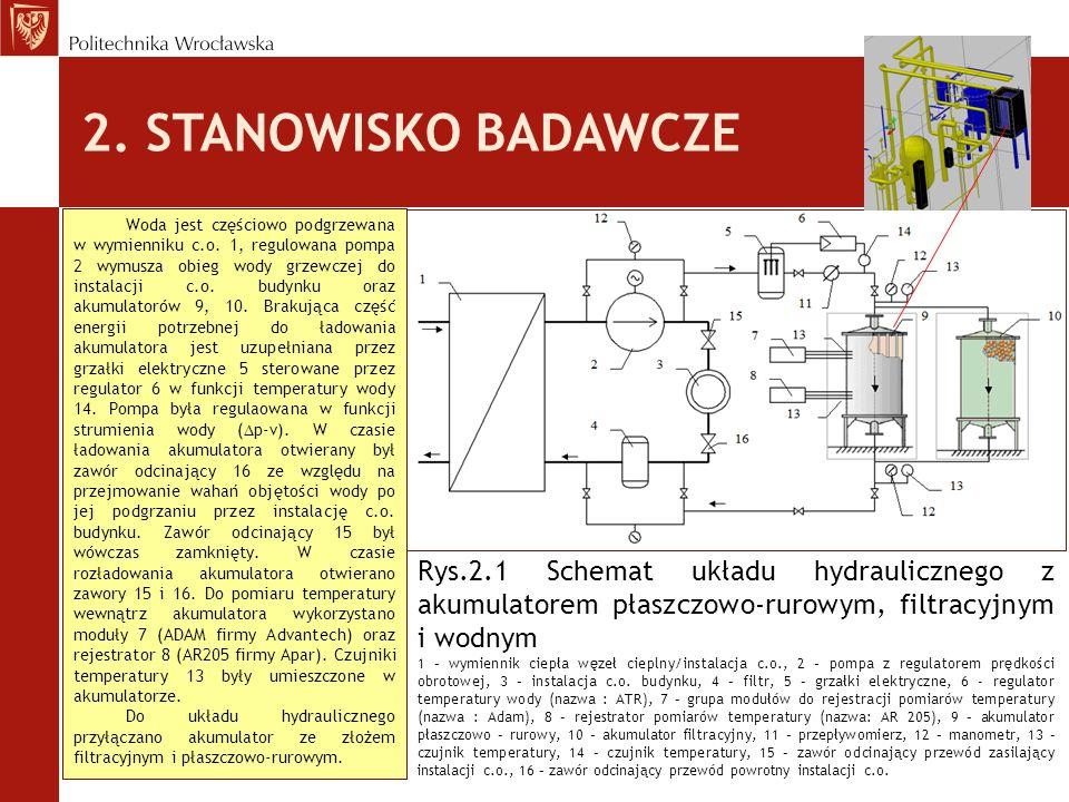 2. STANOWISKO BADAWCZE