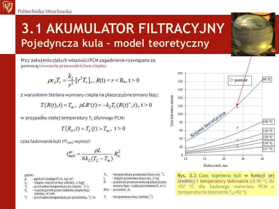 3.1 AKUMULATOR FILTRACYJNY Pojedyncza kula – model teoretyczny