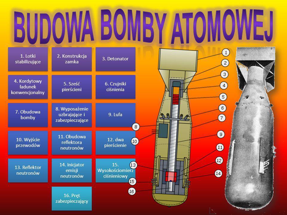 Budowa bomby atomowej 1. Lotki stabilizujące 2. Konstrukcja zamka