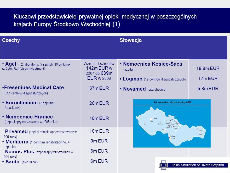 Wzrost dochodów 142m EUR w 2007 do 639m EUR w 2008