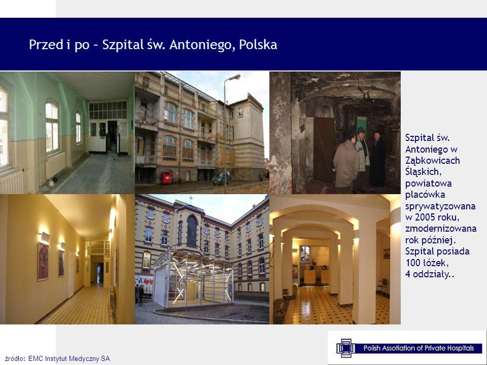 Przed i po – Szpital św. Antoniego, Polska