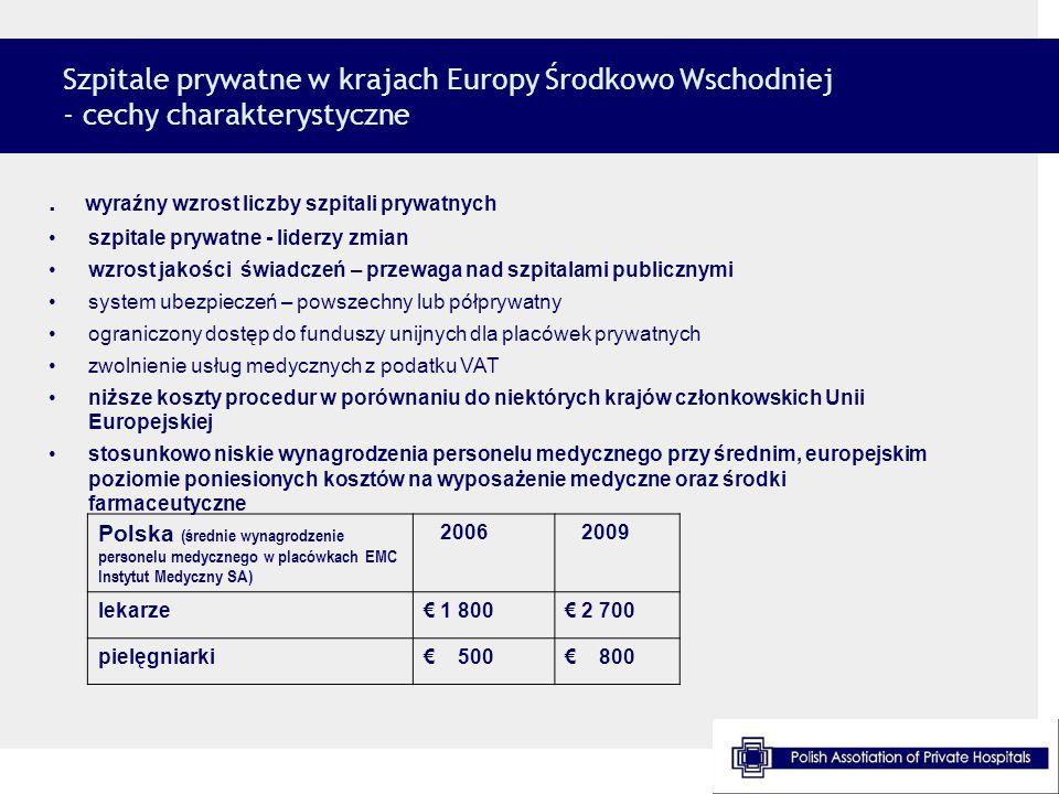 Szpitale prywatne w krajach Europy Środkowo Wschodniej