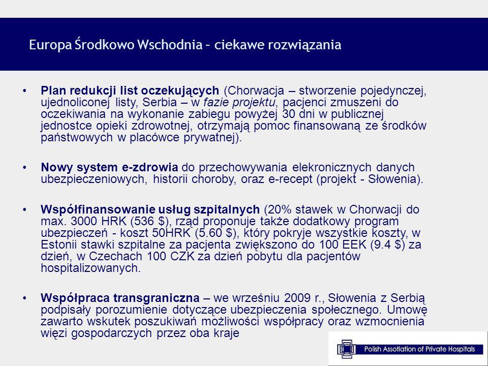 Europa Środkowo Wschodnia – ciekawe rozwiązania