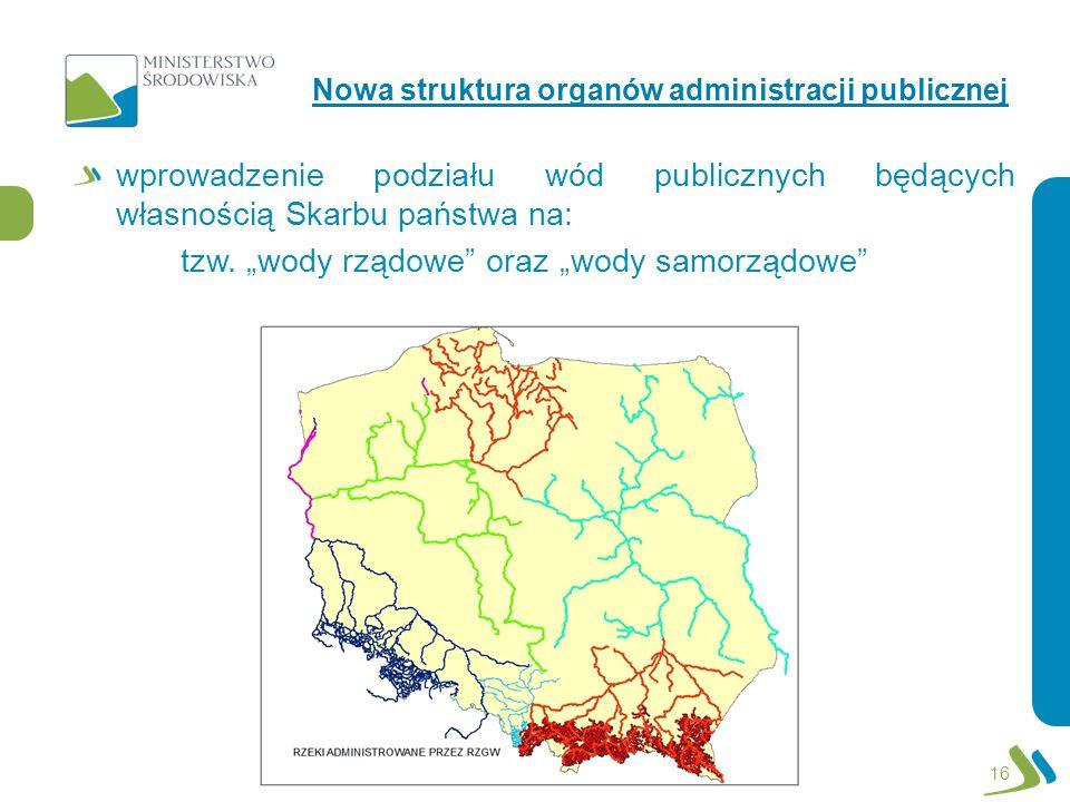 """tzw. """"wody rządowe oraz """"wody samorządowe"""