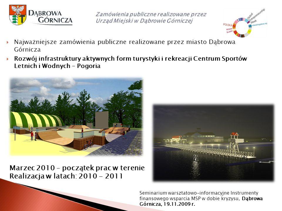 Marzec 2010 – początek prac w terenie Realizacja w latach: 2010 - 2011