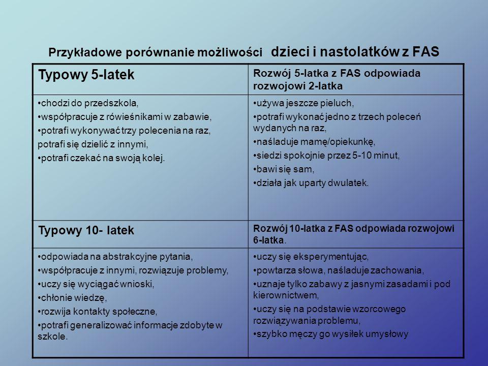 Przykładowe porównanie możliwości dzieci i nastolatków z FAS