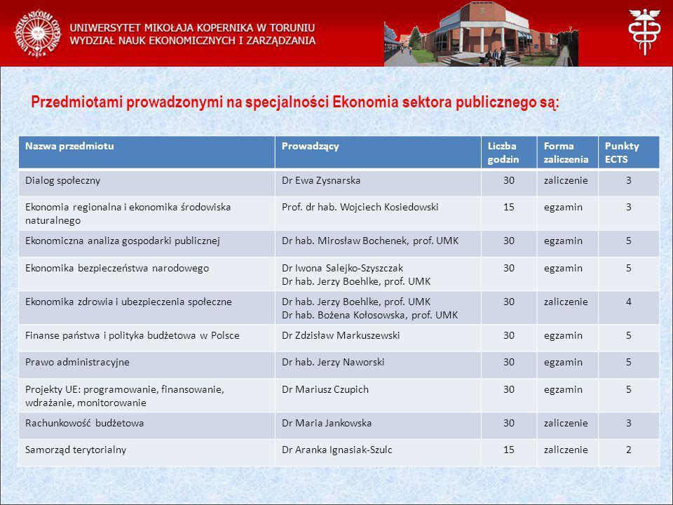 Przedmiotami prowadzonymi na specjalności Ekonomia sektora publicznego są: