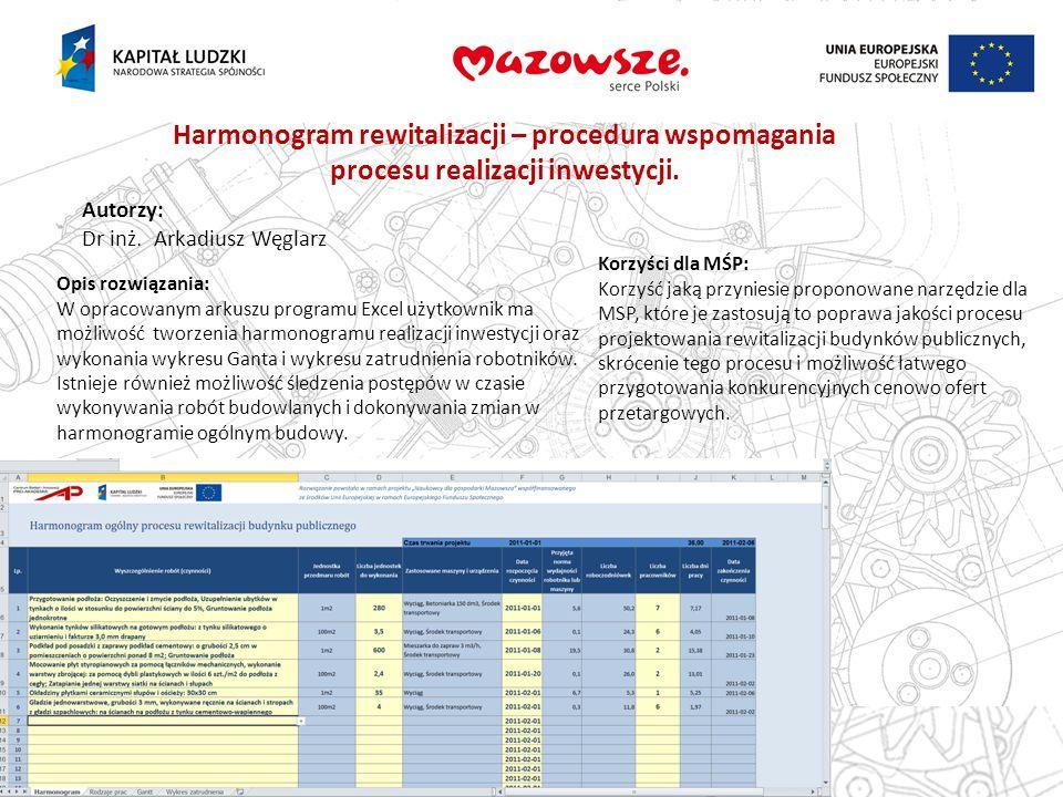 Harmonogram rewitalizacji – procedura wspomagania