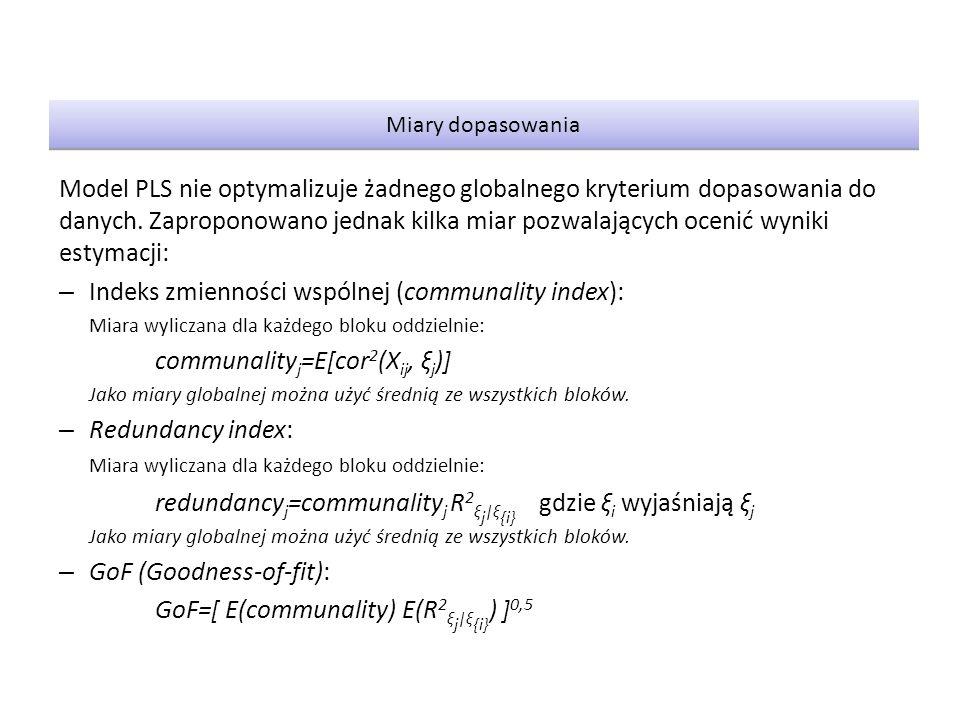 Indeks zmienności wspólnej (communality index):
