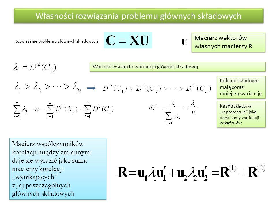 Własności rozwiązania problemu głównych składowych