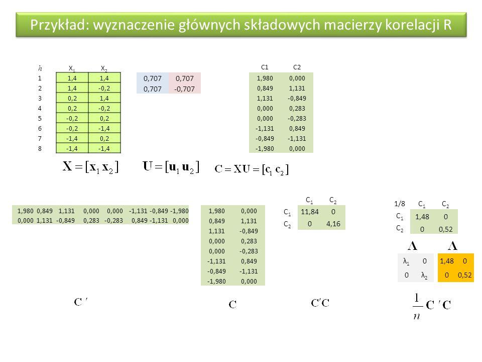 Przykład: wyznaczenie głównych składowych macierzy korelacji R