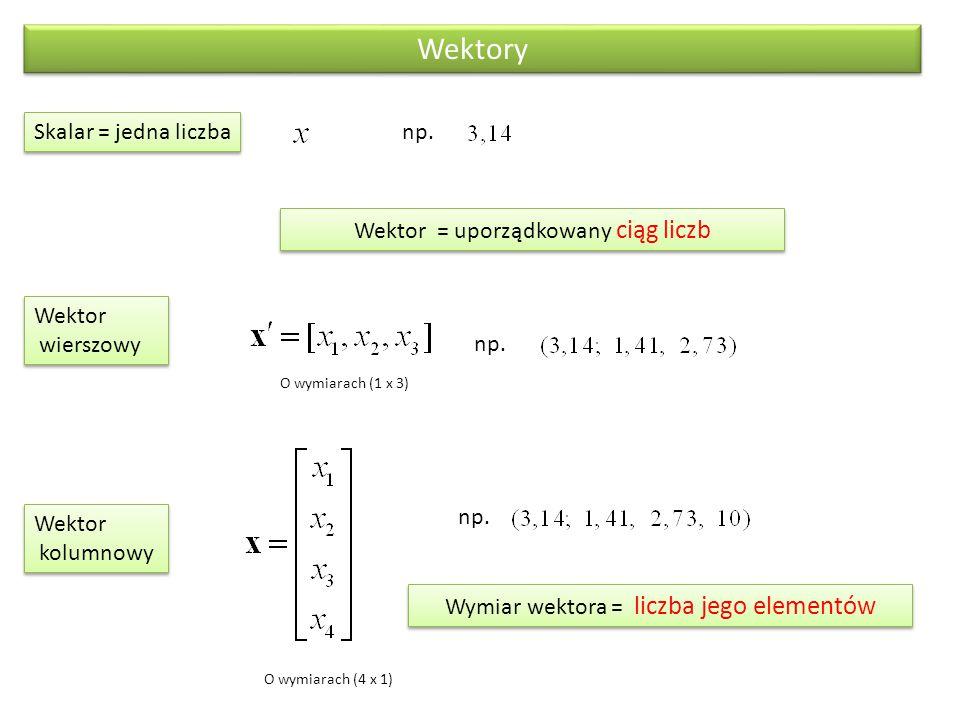 Wektory Skalar = jedna liczba np. Wektor = uporządkowany ciąg liczb