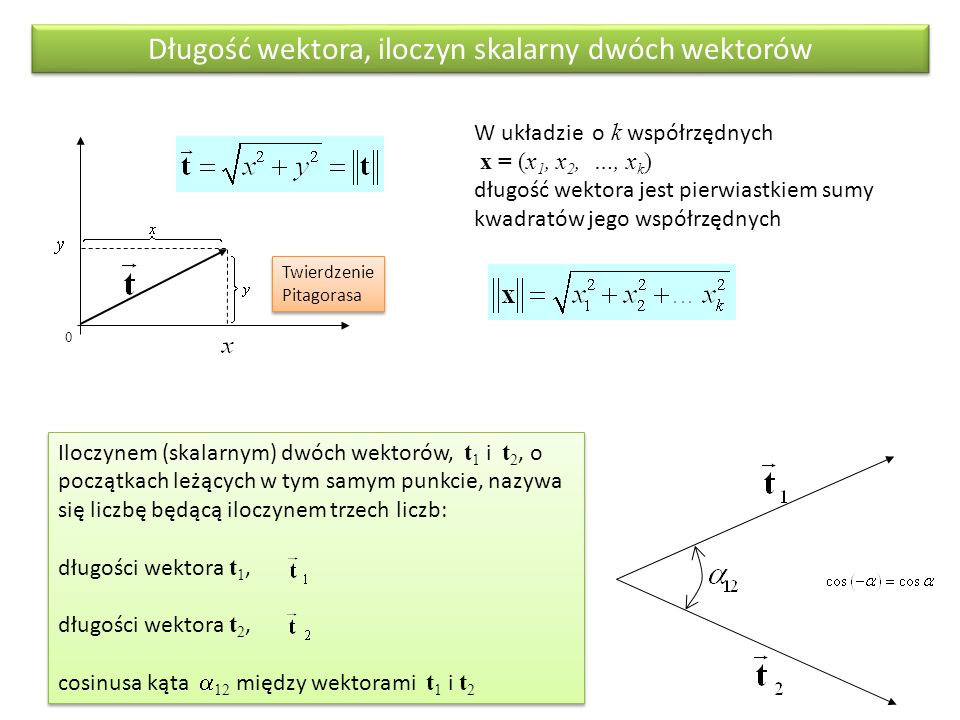 Długość wektora, iloczyn skalarny dwóch wektorów