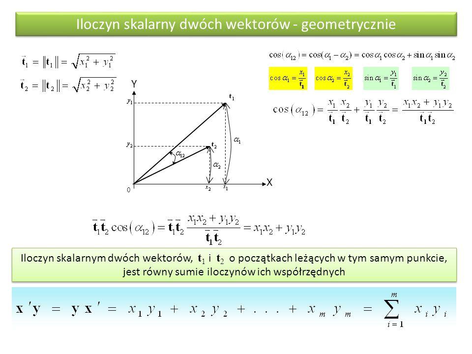 Iloczyn skalarny dwóch wektorów - geometrycznie