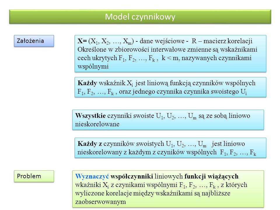 Model czynnikowy Założenia