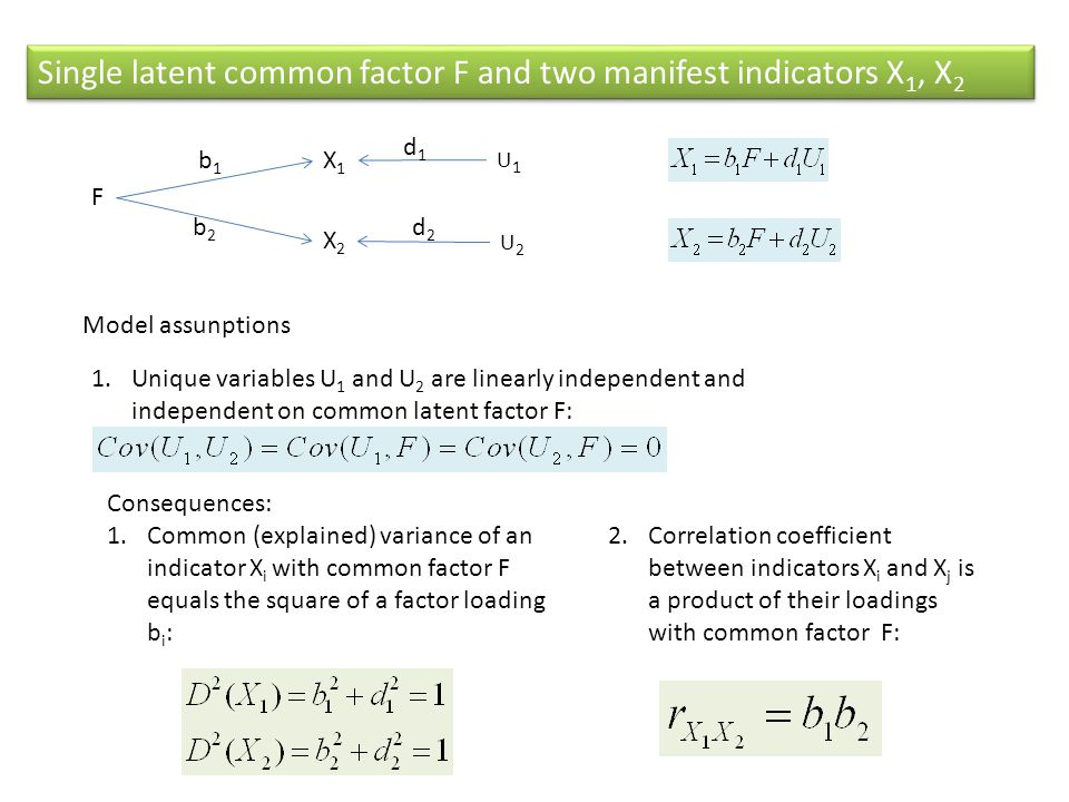 Single latent common factor F and two manifest indicators X1, X2