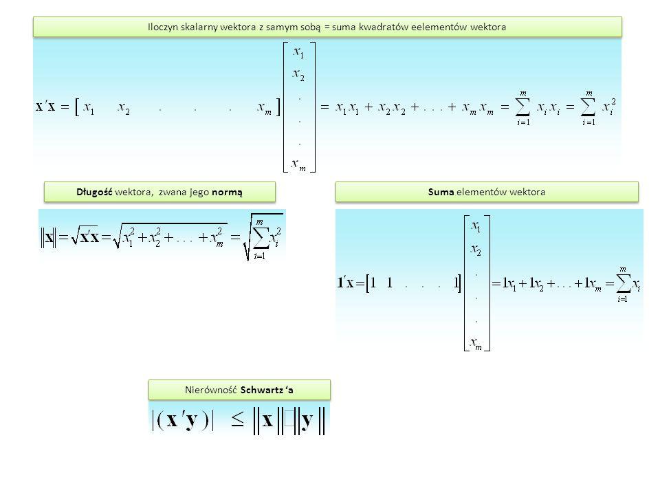 Długość wektora, zwana jego normą Suma elementów wektora