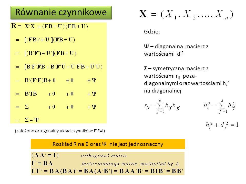 Rozkład R na Σ oraz Ψ nie jest jednoznaczny