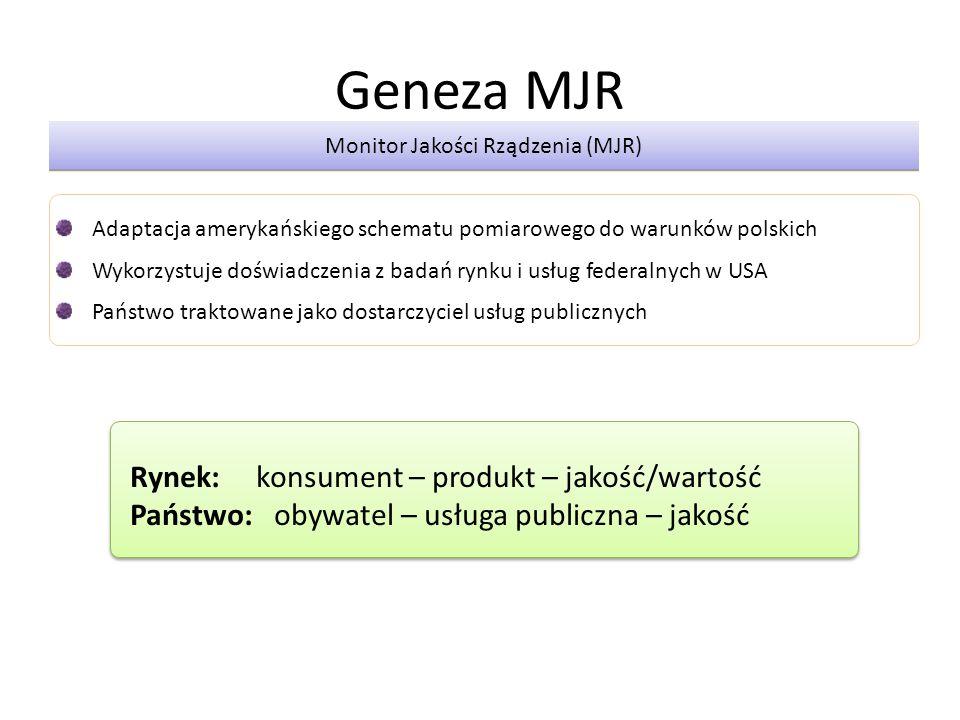Monitor Jakości Rządzenia (MJR)