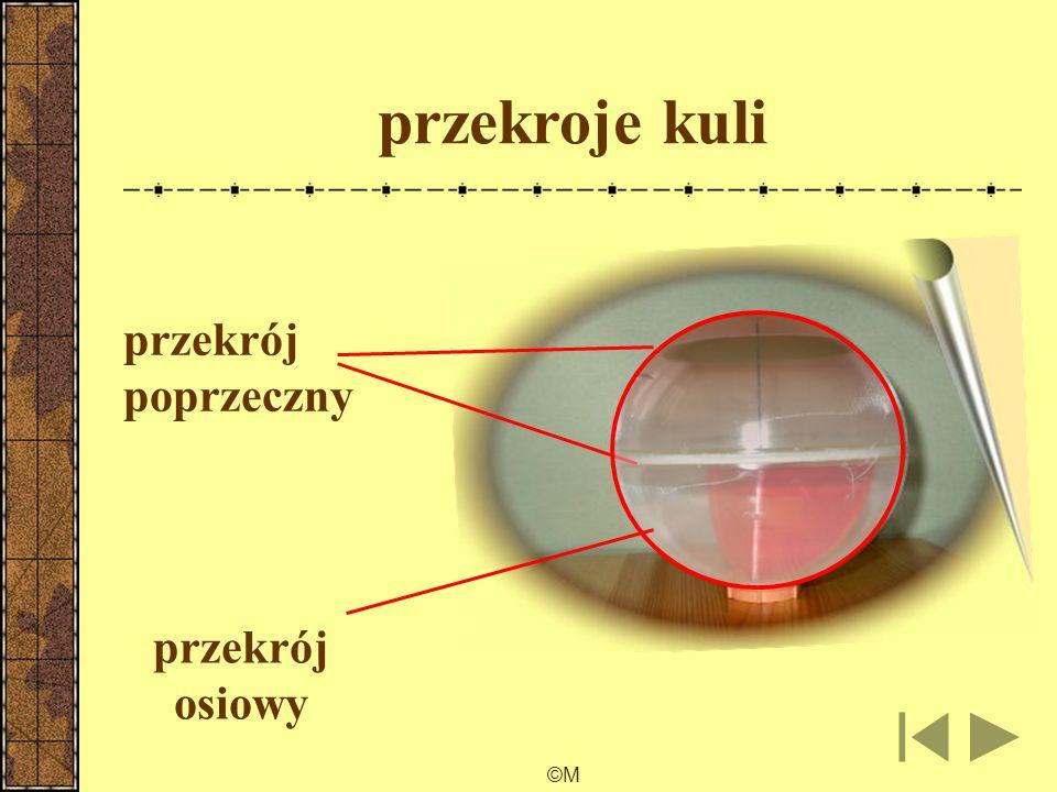 przekroje kuli przekrój poprzeczny przekrój osiowy ©M