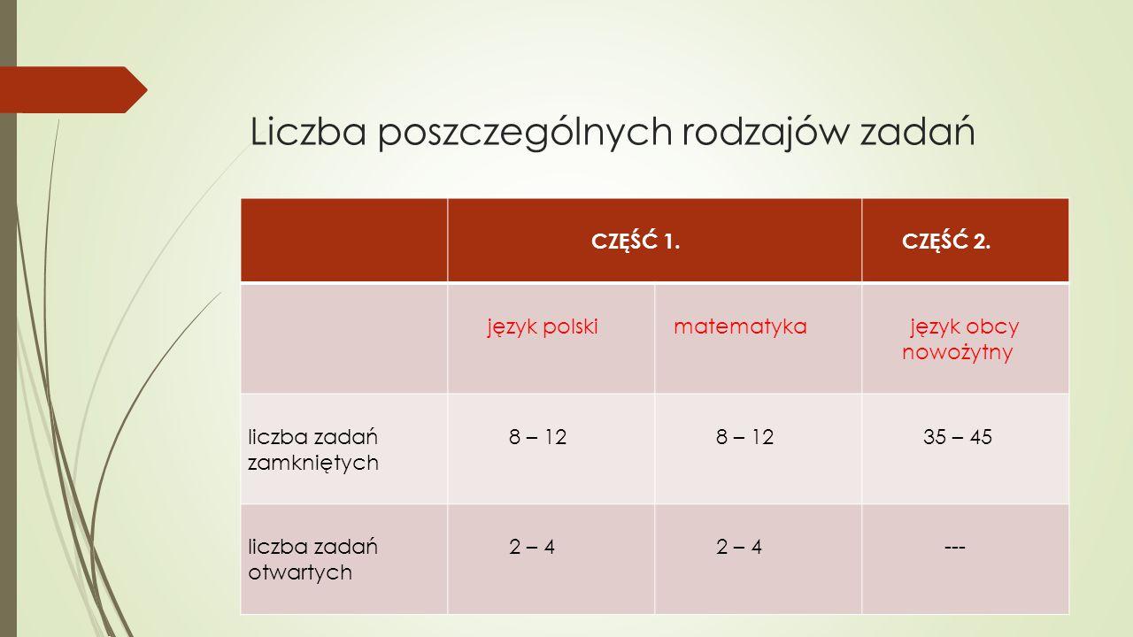 Liczba poszczególnych rodzajów zadań