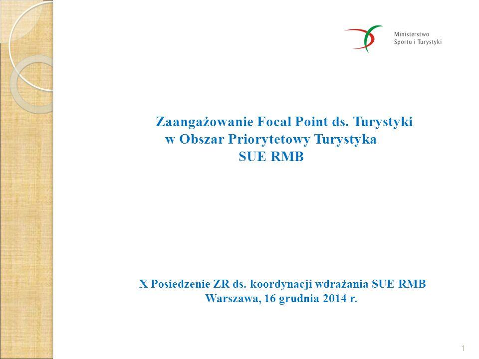 X Posiedzenie ZR ds. koordynacji wdrażania SUE RMB