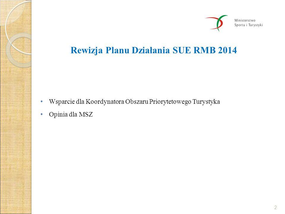 Rewizja Planu Działania SUE RMB 2014