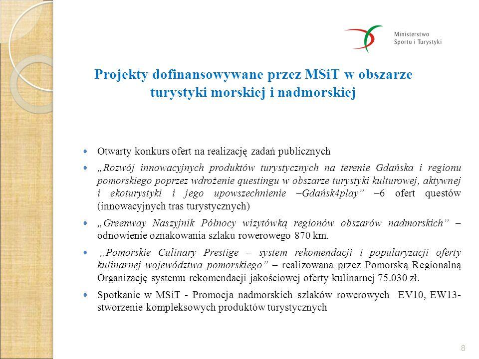 Projekty dofinansowywane przez MSiT w obszarze turystyki morskiej i nadmorskiej