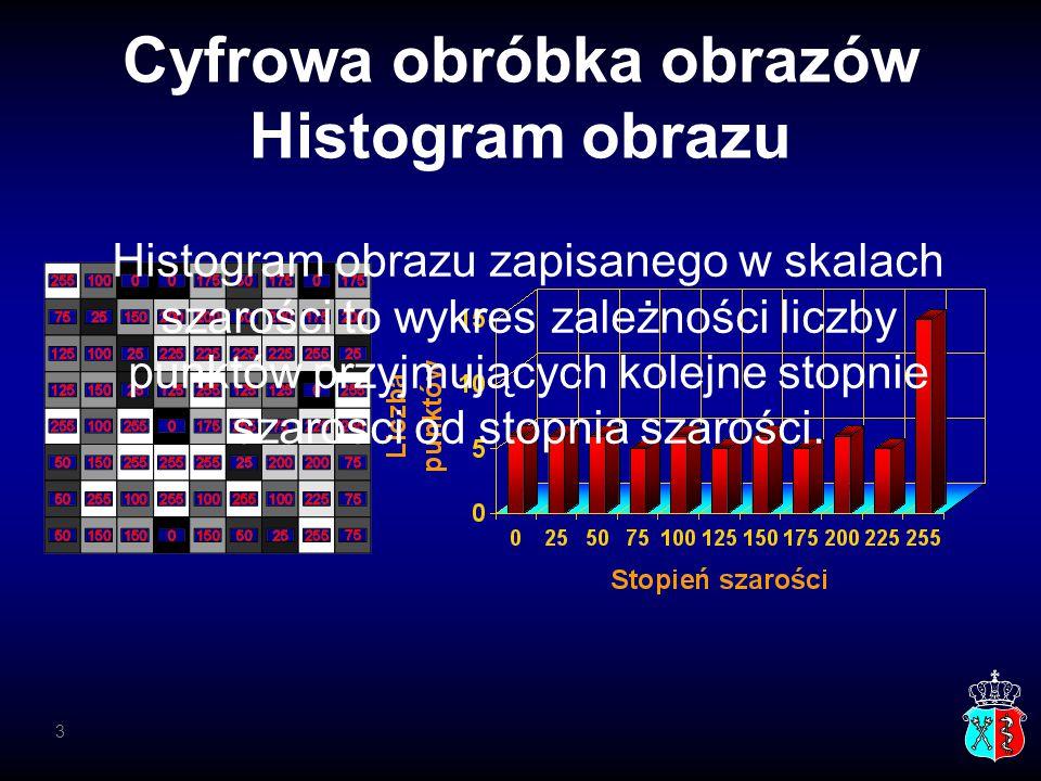 Cyfrowa obróbka obrazów Histogram obrazu