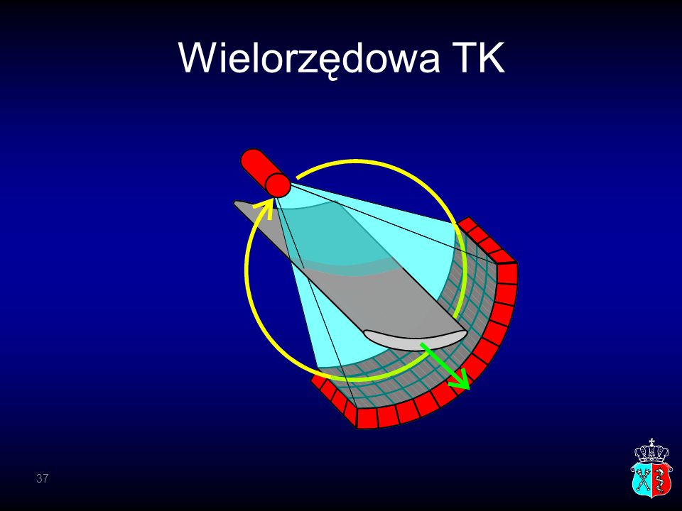 Wielorzędowa TK